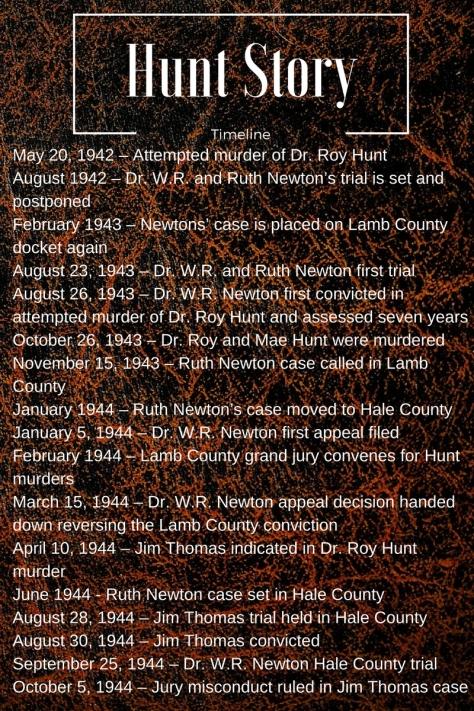 hunt-story-timeline
